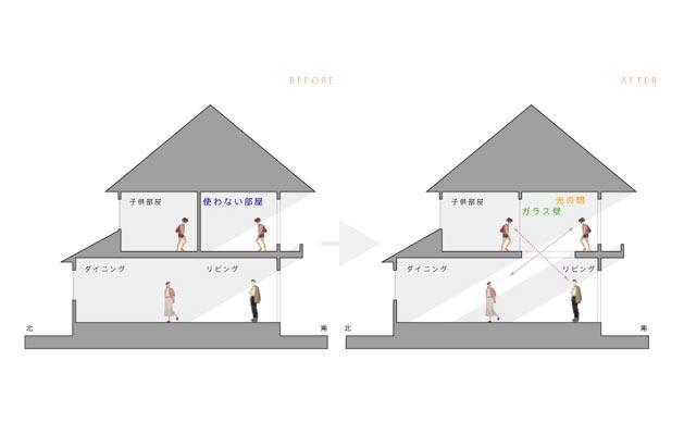 『houseS』光の間が家族間のコミュニケーションを育む家のパース/模型/CG/スケッチなど