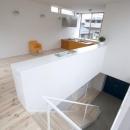 真岡の家の写真 2階LDK