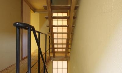 階段室|中国黄土の家