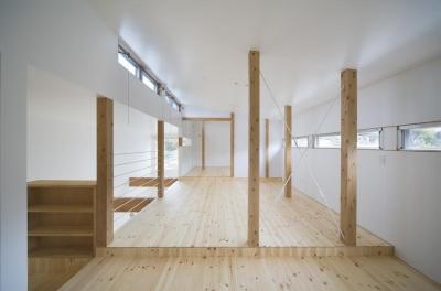 空間が連続するワンルームのような楽しい空間 (2008 AKT)