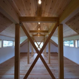 goma_House (広々としたロフト 1)
