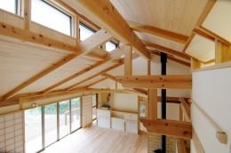 伊豆高原の家=静岡県 音楽ホールのような家 (採光と通風のためのハイサイドライトのある空間)