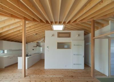 萱方の住宅 (LDK)