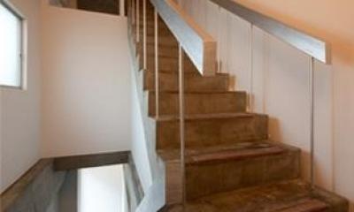 マトリョーシカノイエ (レトロな階段)