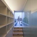 御器所の住宅の写真 屋上に上がる階段収納