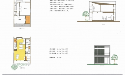 1500万円で「人生を楽しむ家」のアイデア集