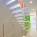 阿倍野の家の写真 白いオープン型階段