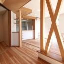 伊勢崎の家の写真 木を感じるリビング