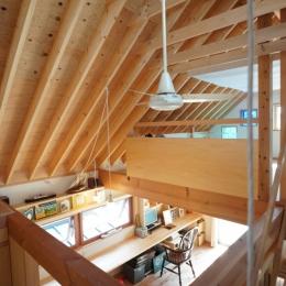 ののの家―コンパクトな2世帯住宅 (ロフト)