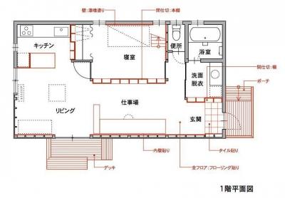 1階 赤で示すのは施主セルフビルド (1000万円のハーフビルドの家)