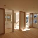 飯沼 竹一の住宅事例「三山の家」