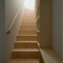 1〜2階階段