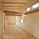 関屋大川前の家の写真 2階フリールーム