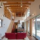 米村和夫の住宅事例「(東京都あきる野市)武蔵増戸のR屋根の家」