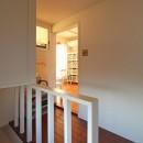 荻窪 戸建てリノベーションの写真 階段ホール