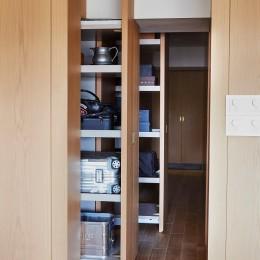 RE : Apartment UNITED ARROWS LTD. CASE002 / PLAN B ~住む人の個性を演出する上質な設えと機能美を備えたリノベーション~ (収納)