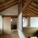 眺望とお庭を楽しむ|火のある暮らしを楽しむ住まい 天理の家の写真 2階:個室空間+吹抜