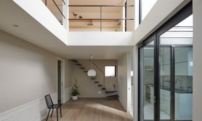 高円寺の賃貸併用住宅