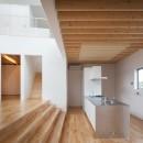番田の住宅の写真 キッチン、ダイニング