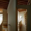 駒沢公園の家〜倉庫のような外観・柔らかい室内〜の写真 2階の階段ホール