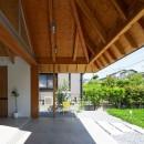 ナガレノイエ ―大きな屋根とテーブルの家の写真 軒下空間と土間