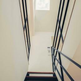 大田区 大岡山 WHITE HOUSE 1 (階段 5)
