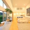 House in Kawanabe ~緑と共に暮らす家~の写真 LDK06