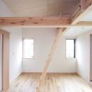 西荻の家(アーチ屋根と自然素材による木造住宅)の写真 子供室(広めのロフトを設けた子供室)