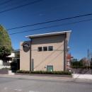 大泉学園の家(薪ストーブを設けた吹抜けを中心とした自然素材の家)の写真 外観(敷地西側の主要道路側の外観)