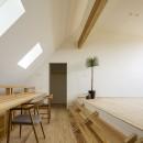 castor/単純な大屋根形状に普遍的な間取りを、立体的断面形状で組み込んでみる。の写真 スタディスペース