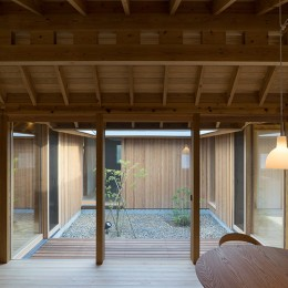 中庭に面した居間。 (姉ヶ崎の家  中庭を囲うロの字形の平屋 |新築)