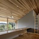 堀之内の家の写真 仕事部屋/写真:繁田諭