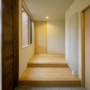 『上駒沢の家』プライベートを大切にした二世帯住宅の写真 玄関