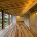 『上駒沢の家』プライベートを大切にした二世帯住宅の写真 LDK