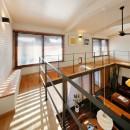 築50年木造の家-古きよき姿を残しながら住み継ぐリノベーション-の写真 遊び心がきいたキャットウォーク