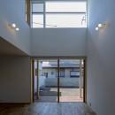 『須坂屋部町の家』思いっきり遊べる庭がある家の写真 リビング