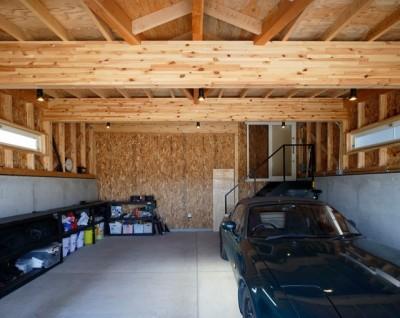 車庫1 (空色のアメリカンハウス)