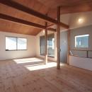 橋本の住宅 / 土間と縁側の写真 2階 子供部屋 /将来間仕切り