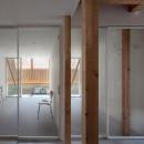 下目黒戸建リノベーションPJの写真 個室