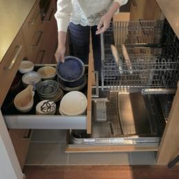 千葉県船橋市『私たちの家』 (収納動作を考えたキッチン)