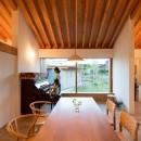 守山の家/大屋根に包まれた平屋の住まいの写真 台所・食堂