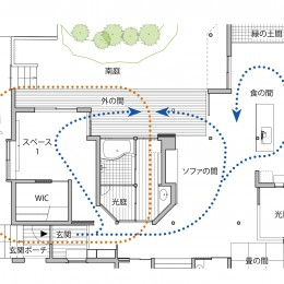 別荘感覚で創ろう|Zushi・Gentle space under the roof (別荘感覚で創ろう|Zushi・Gentle space under the roof|プラン)