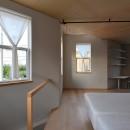 幾何学模様に出会えるまちの家の写真 1階主寝室