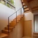 鎌倉玉縄テラスの写真 階段