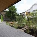 庭と繋がるテラスハウス