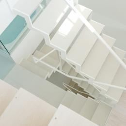NID (階段)