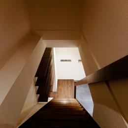 階段 (BASE)