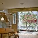 小島建一の住宅事例「浅草の家―2階にある庭」