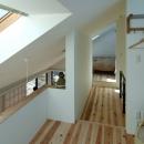 二階の廊下