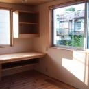 I-HOUSEの写真 子供室